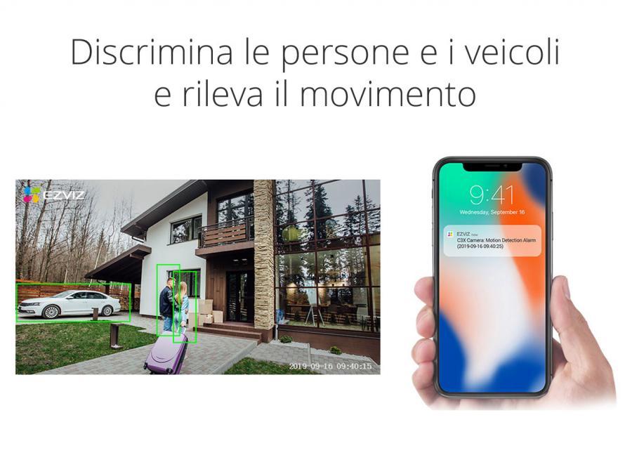 Telecamere con motion detection discriminazione veicoli e persone