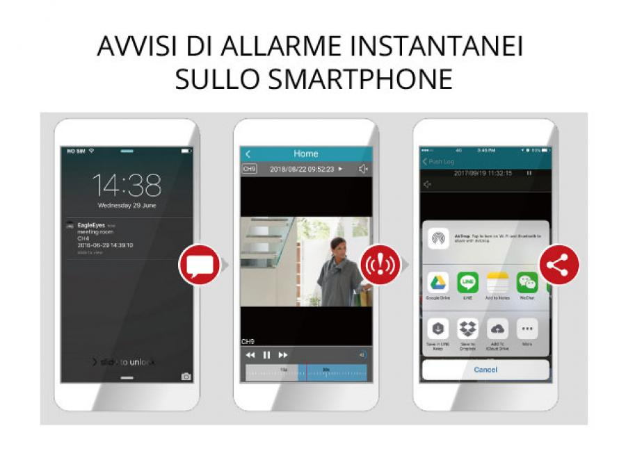 NVR notifiche Push smartphone su allarme
