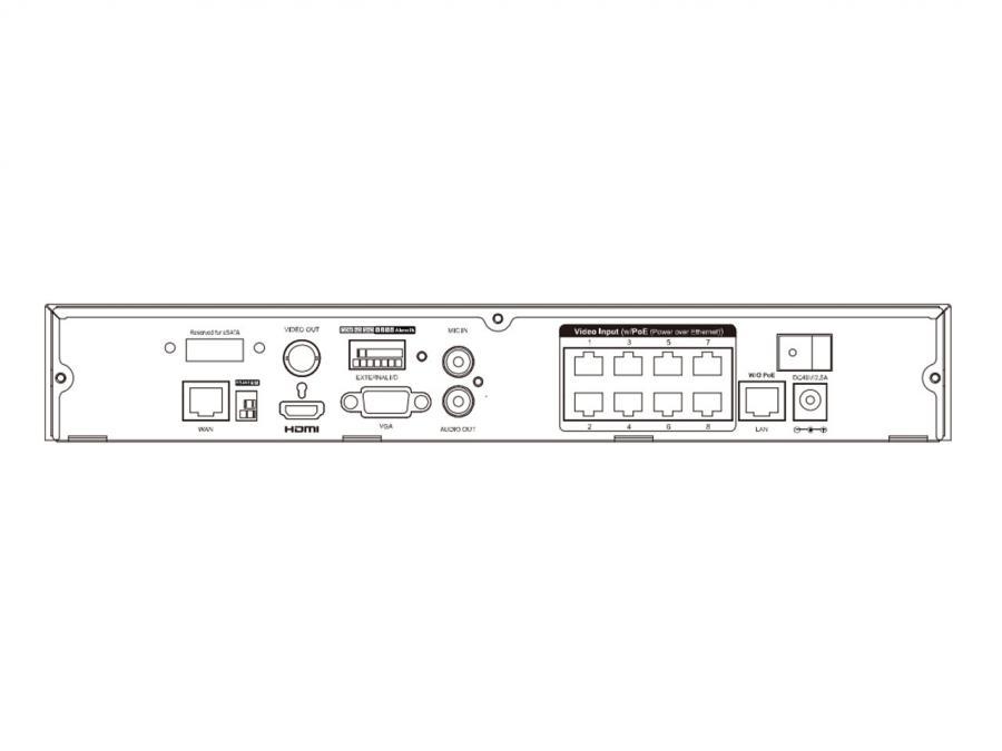 NVR 16 canali per telecamere IP videosorveglianza pannello retro